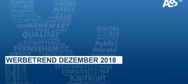 Werbemarkt: P&G investiert 2018 am meisten